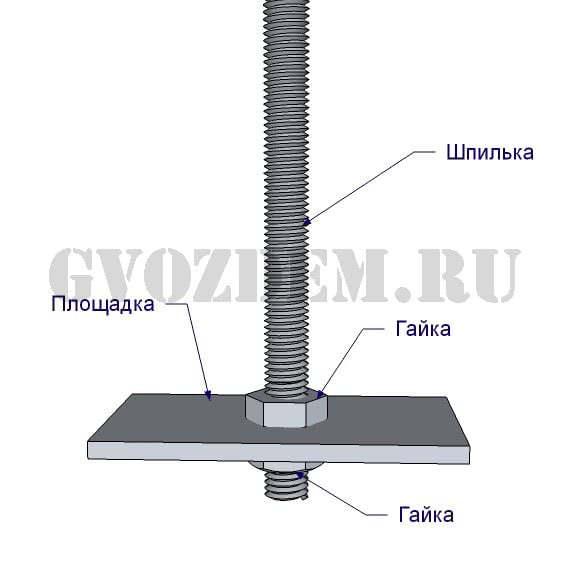 Шпилька и площадка для столбчатого фундамента