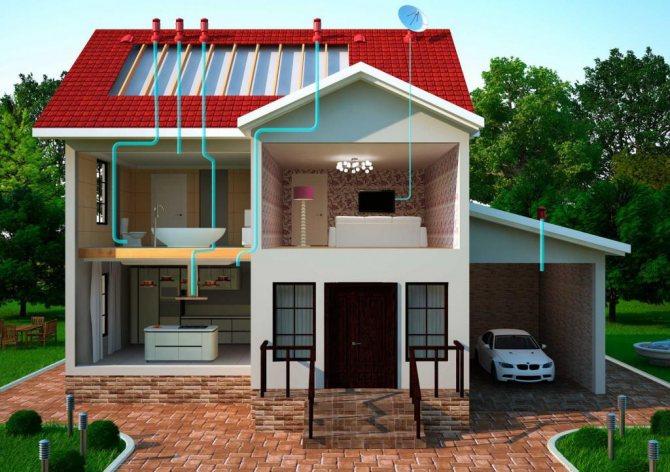 Система вентиляции в доме из газобетона