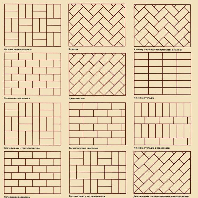 сколько рядов плитки можно класть за один раз на стену