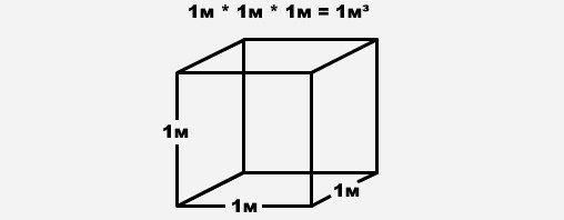 сколько штук бруса в кубе