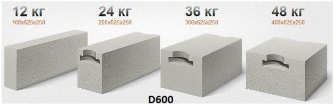 Сколько весят газобетонные блоки
