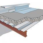 Слои перекрытия из профнастила: профлист, арматура, бетонный слой