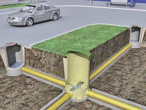 Смотровой колодец — важный компонент канализации