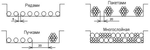 способы размещения кабелей в лотках