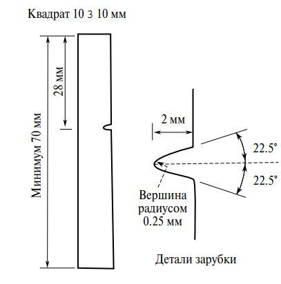 Стандартный металлический образец для испытания по Изоду