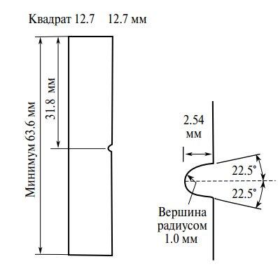 Стандартный полимерный образец для испытания по Изоду