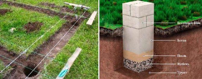 Столбчатый фундамент из блоков для бани-бочки