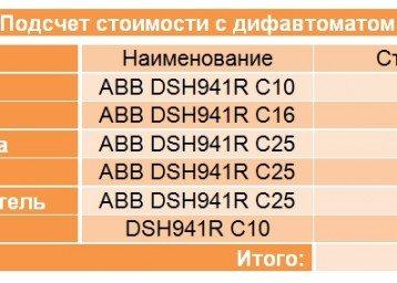 Таблица стоимости дифавтоматов