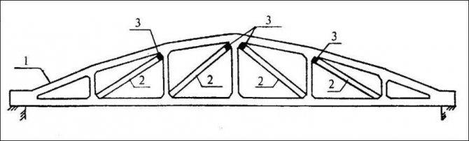 Установка диагональных подкосов