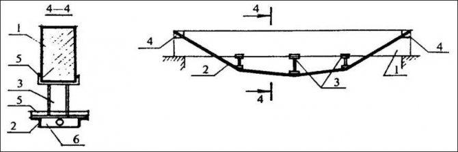 Установка шарнирно-стержневых цепей
