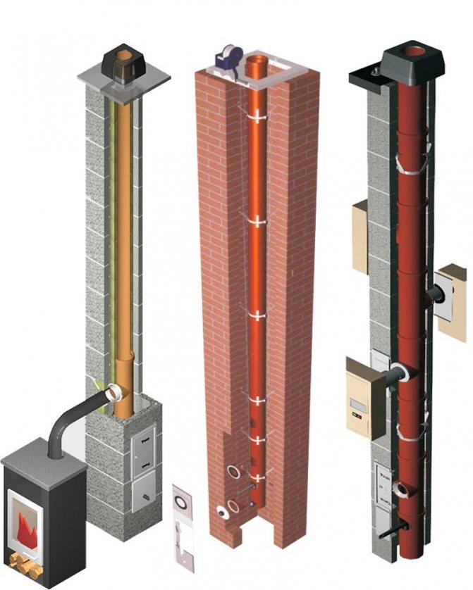 Устройство разных дымоходных систем