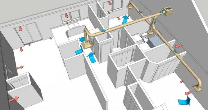 Устройство вентиляции в доме из газобетона
