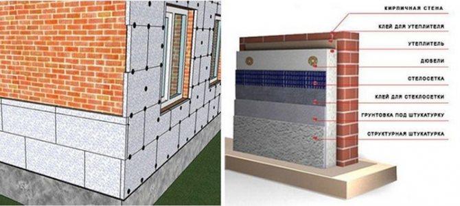 вариант расположения утеплителя при утеплении стены и способ его крепления к стене