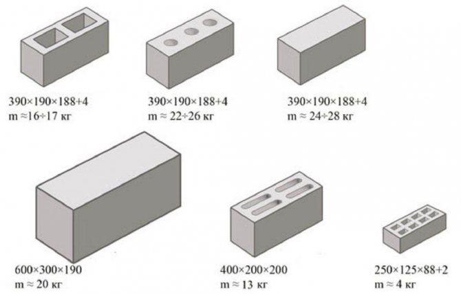 виды и вес цементных блоков