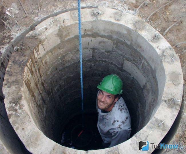 Внутренняя гидроизоляция колодца