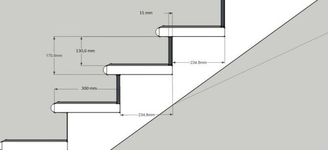 Высота и глубина площадки ступени