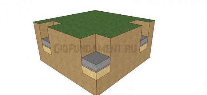Заливаем подошву бетоном